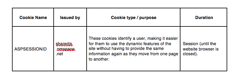 Third+party+cookies.png