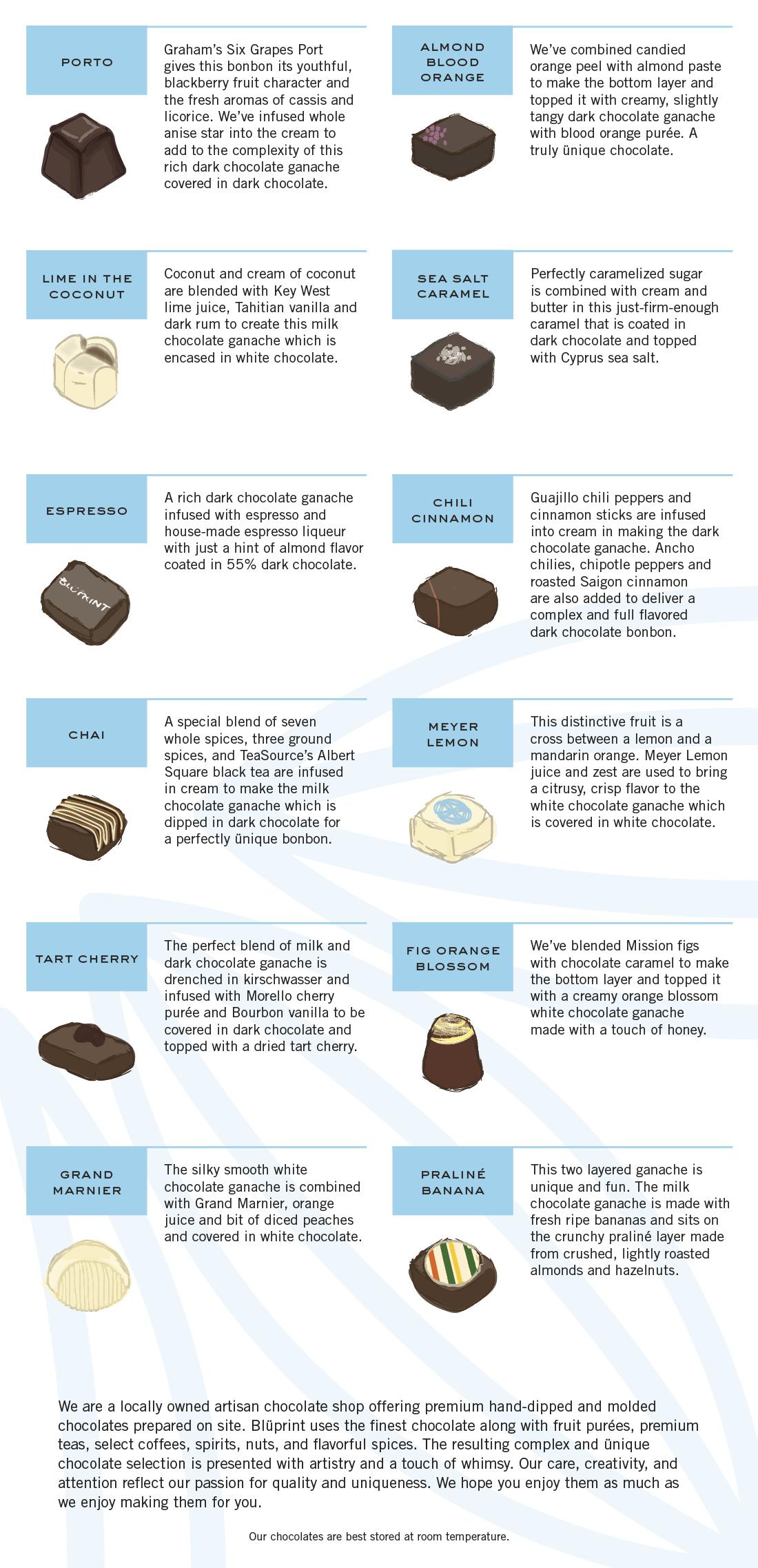 012418_BPC Box Flavor Guide_Web2.jpg