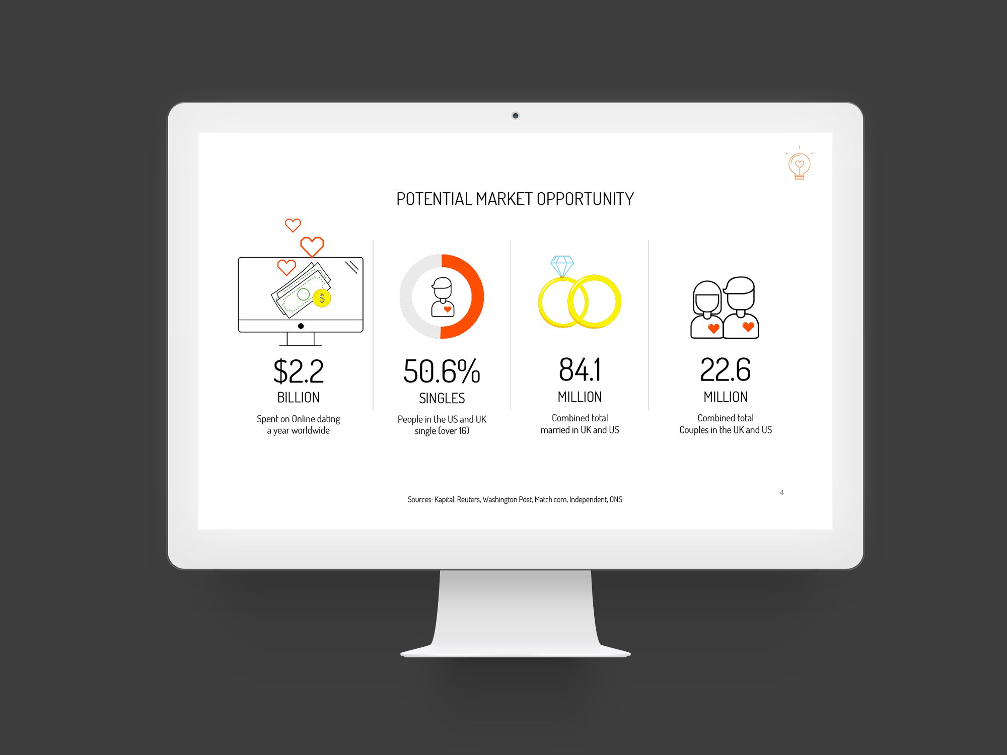 HYTCH-investordeck.png