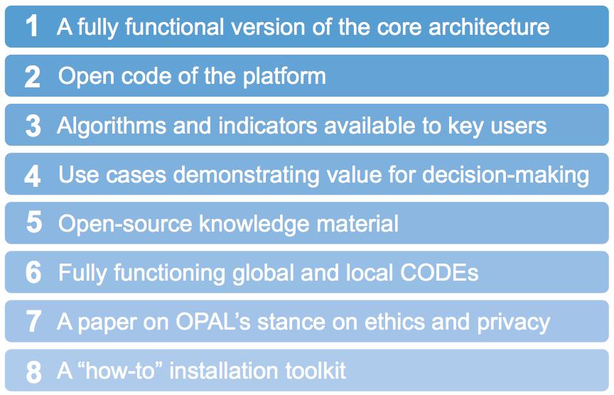 OPAL components.png