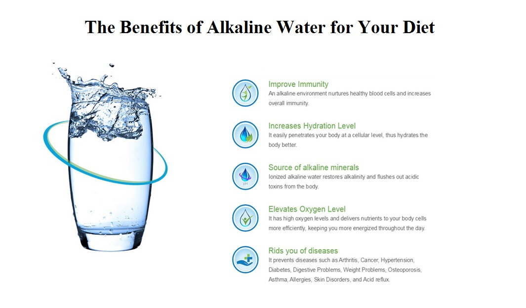 The-Benefits-of-Alkaline-Water-for-Your-Diet-Picture-1-1.jpg