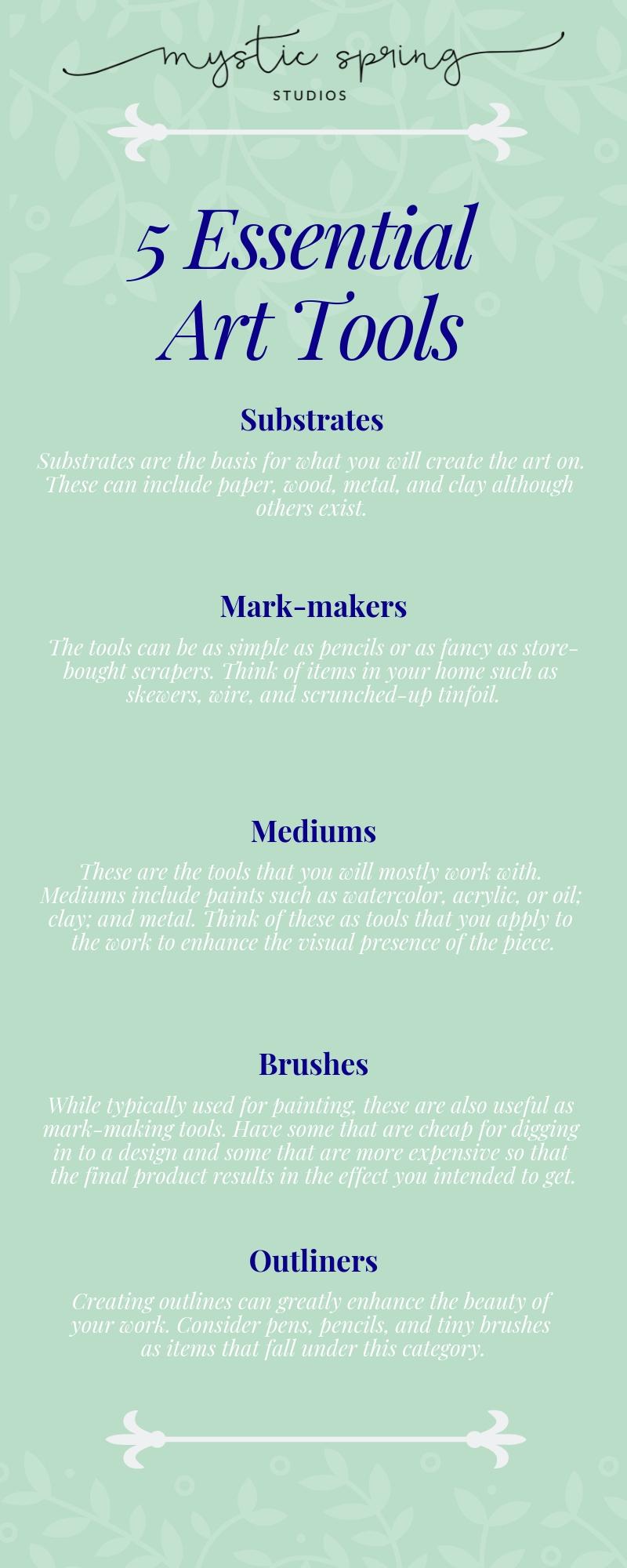 5 Essential Art Tools.jpg