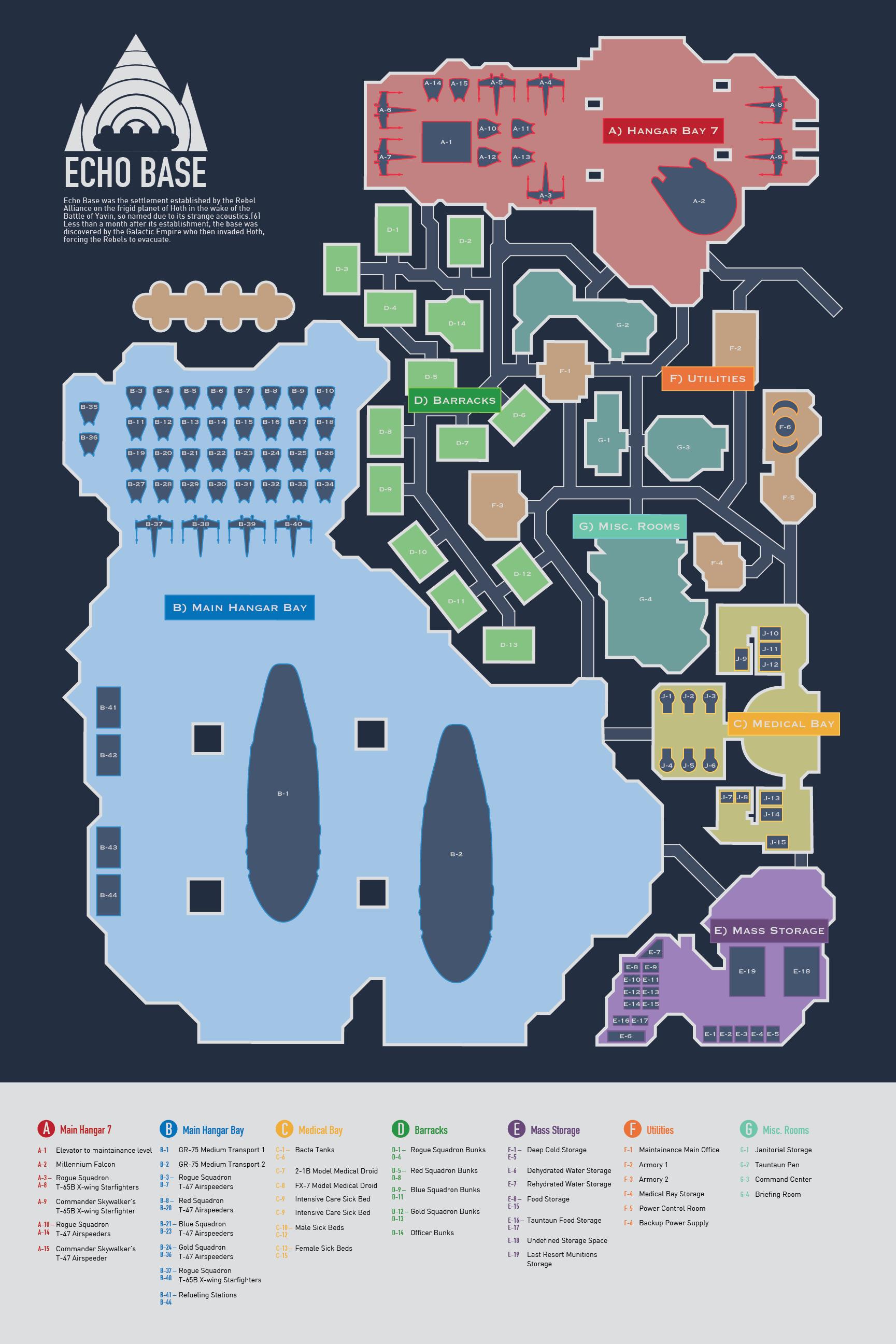 Echo Base Map