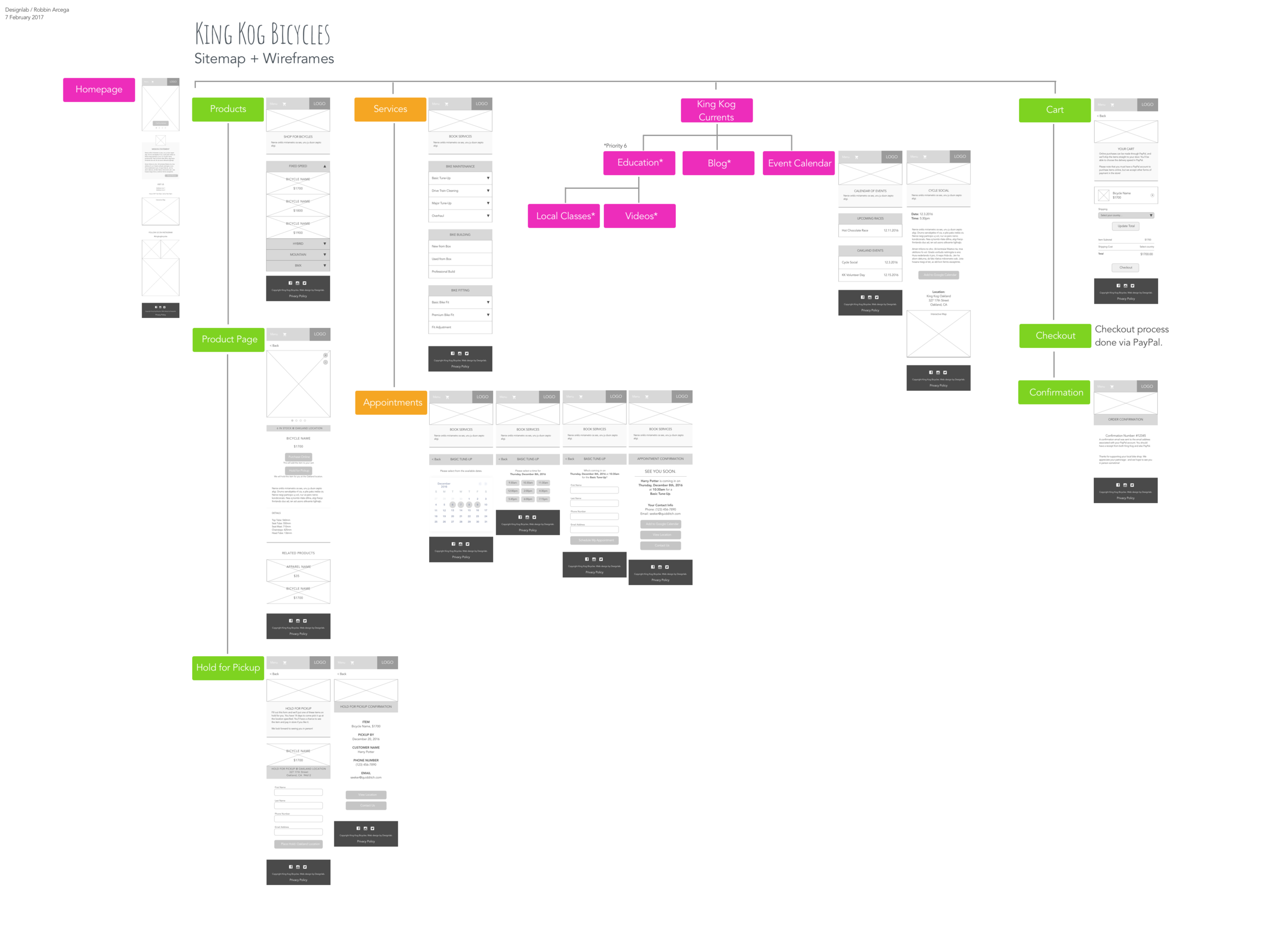 Sitemap Wireframes.png