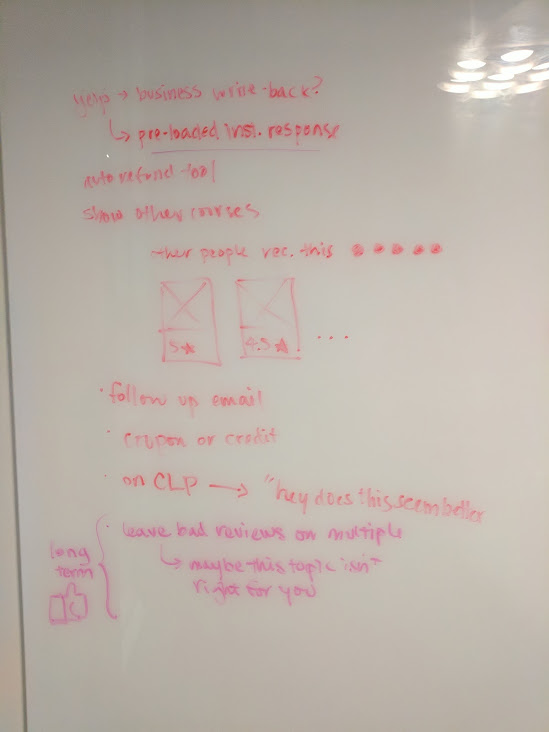 Whiteboarding to get all of our ideas aligned after 15 minutes of individual brainstorming.