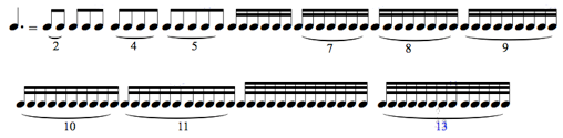 ex.45-dotted-quarter-tuplets.png