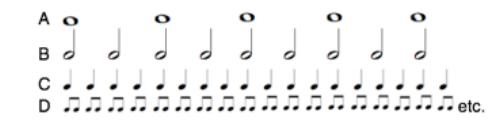 ex.26-Haydn-101-meter-in-dots.png