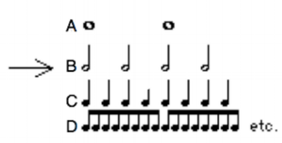 Ex. 29 Haydn choose B as beat copy.png