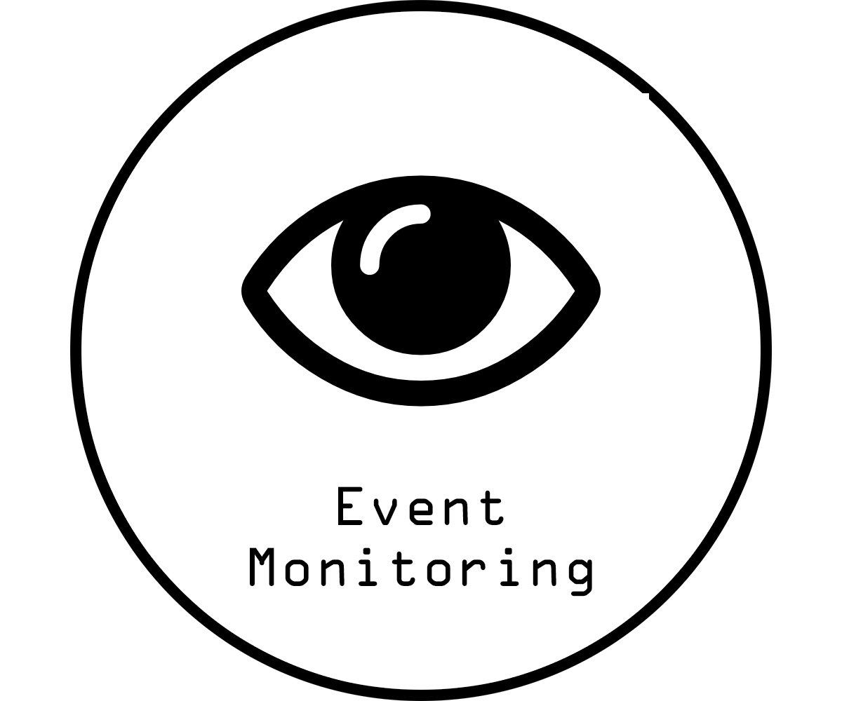 Event Monitoring.png
