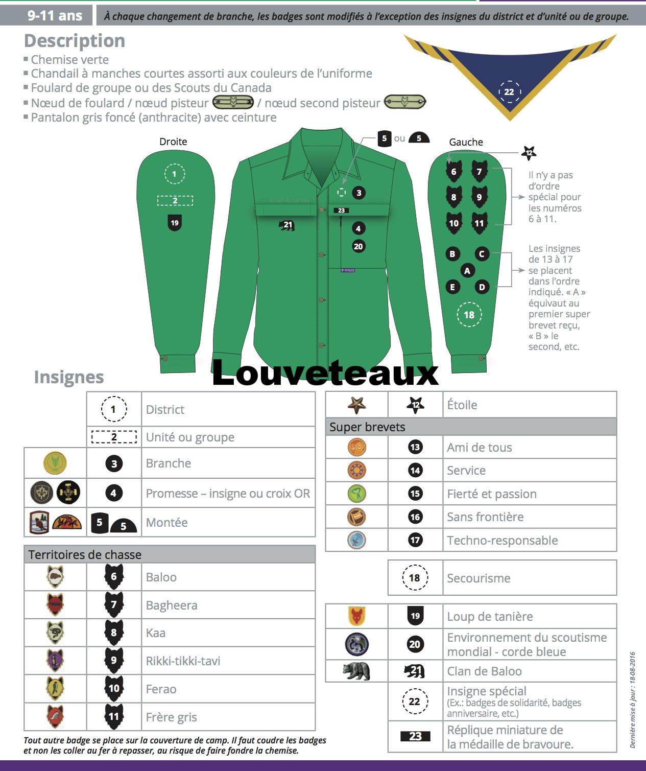 ASC-Charte des uniformes_Louveteaux 2012.jpg