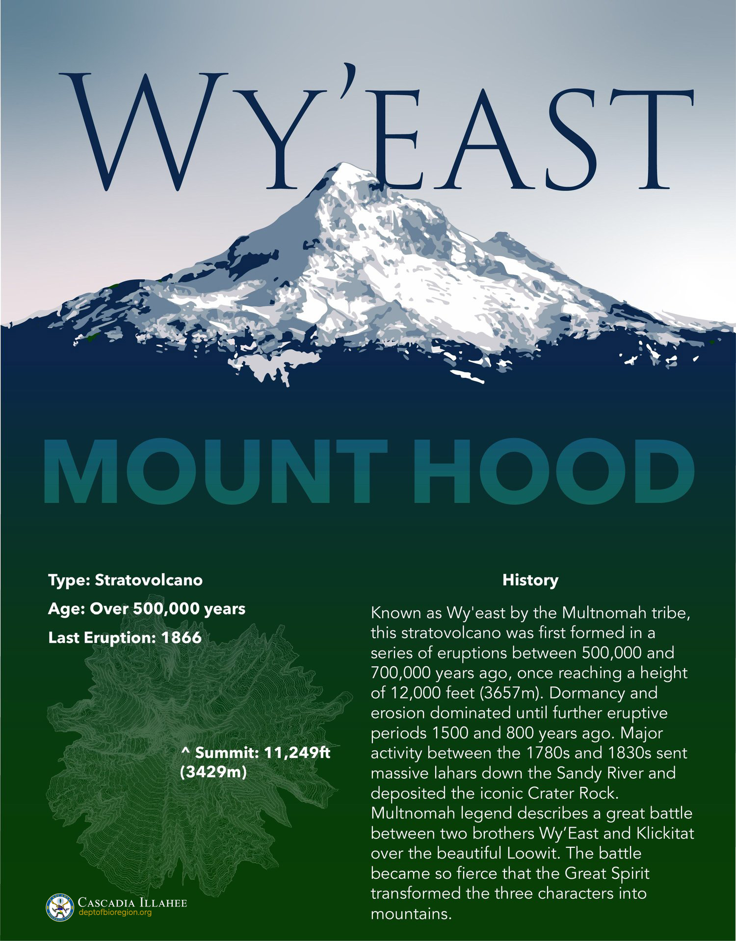 Wy'East Poster.jpeg