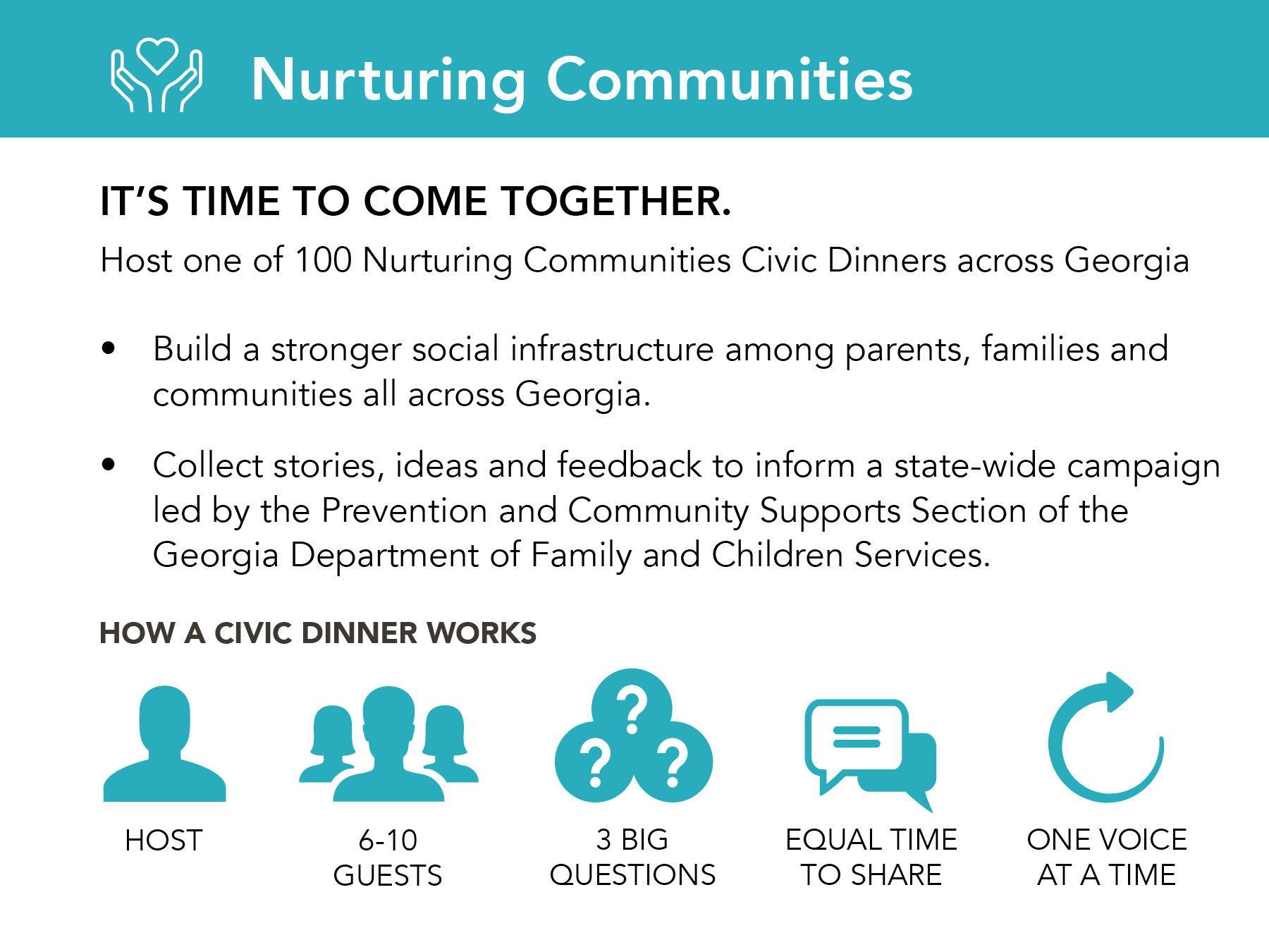 Slides-CivicDinners2.png