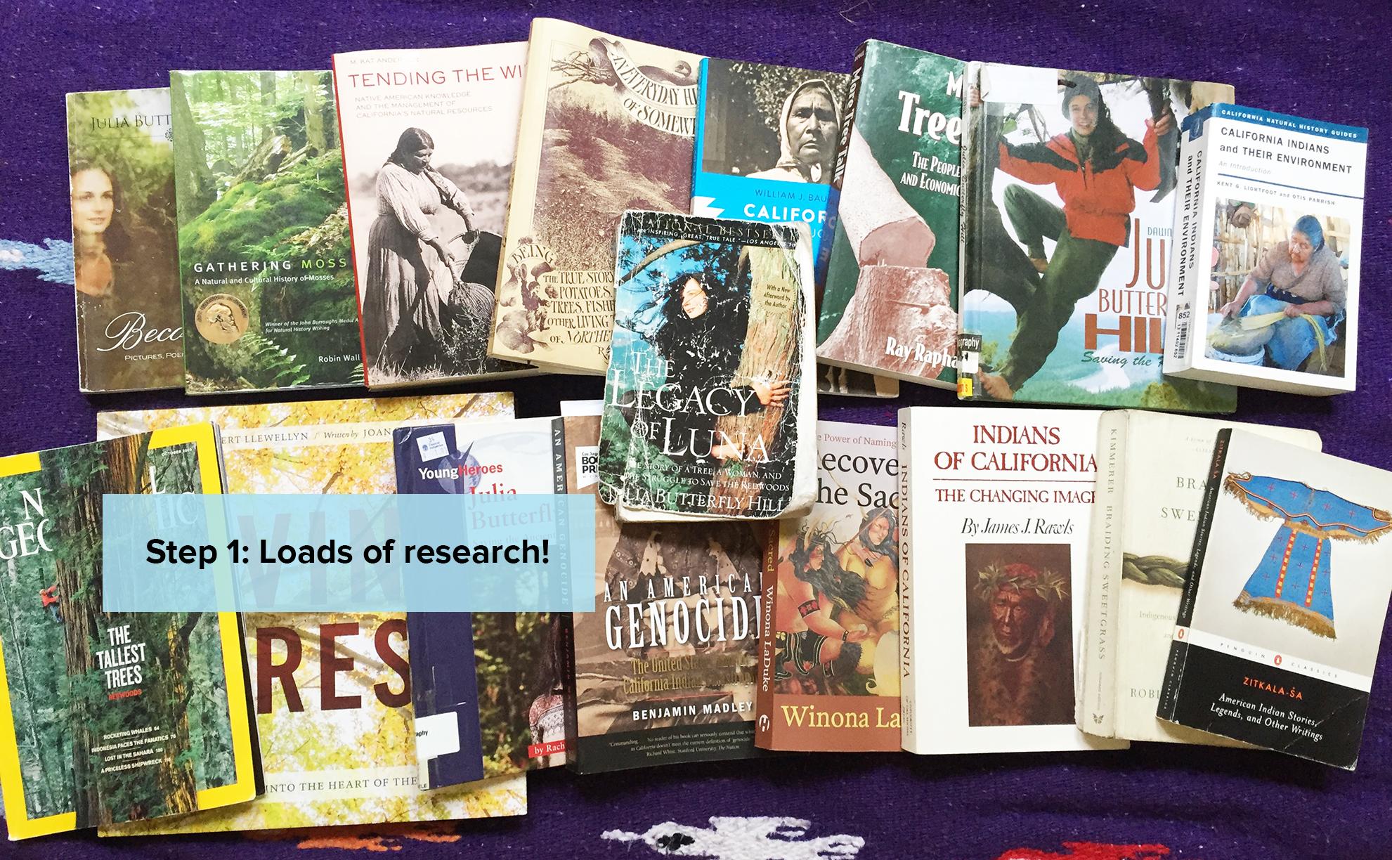 1RESEARCH BOOKS.jpg