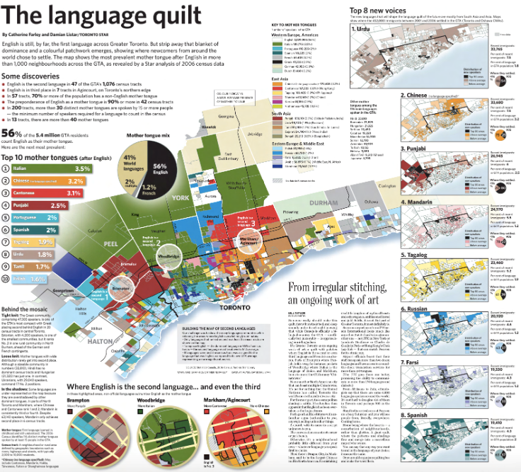 Map of Toronto and its second languages
