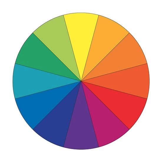 This is a colour  wheel , not a colour  chart . Colour wheels show the basic origins of all colours, while colour charts demonstrate what happens when you combine  pairs  of colours.