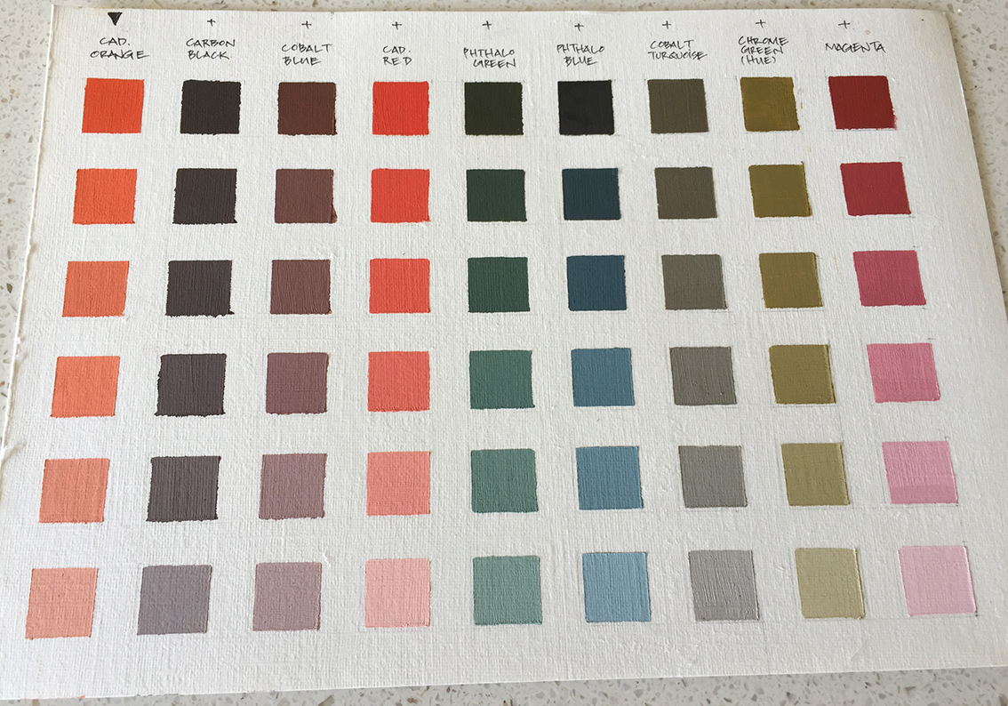 This colour chart shows the outcomes of mixing  Cadmium Orange  in tandem with some of my more often-used paint pigments. The most saturated colours are in the top row. By adding increased amounts of white, I can see how the colour pairing works as a lighter tint.