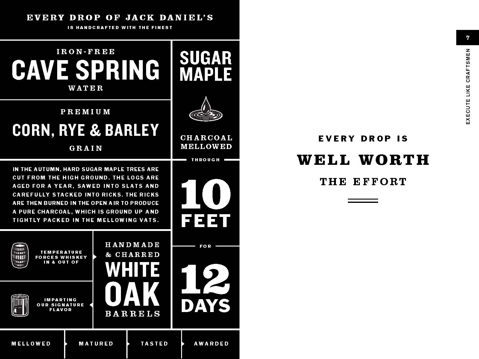 Jack Daniel's Guiding Principles 2012_Page_07.jpg