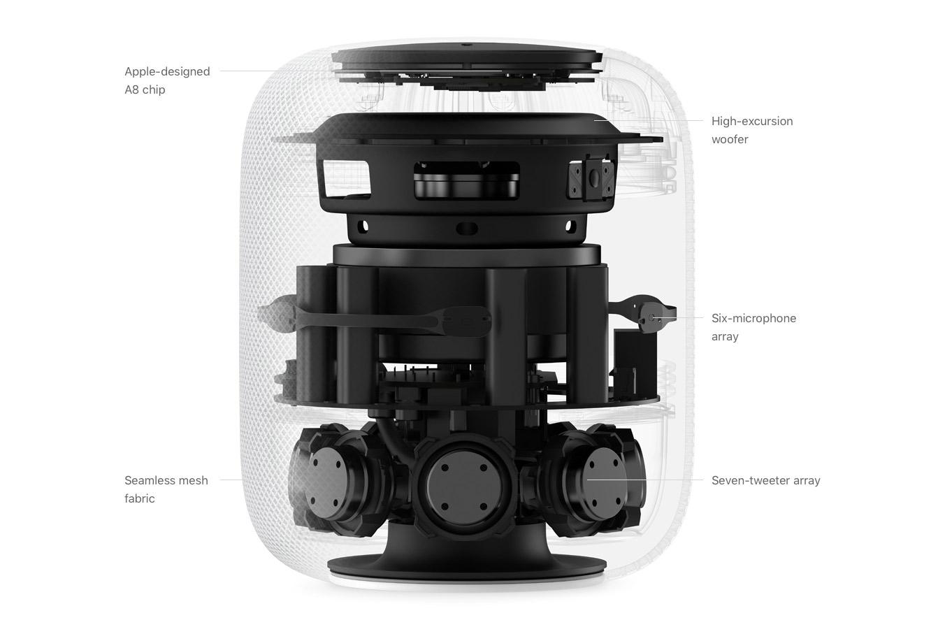 Apple's HomePod speaker has Siri built in