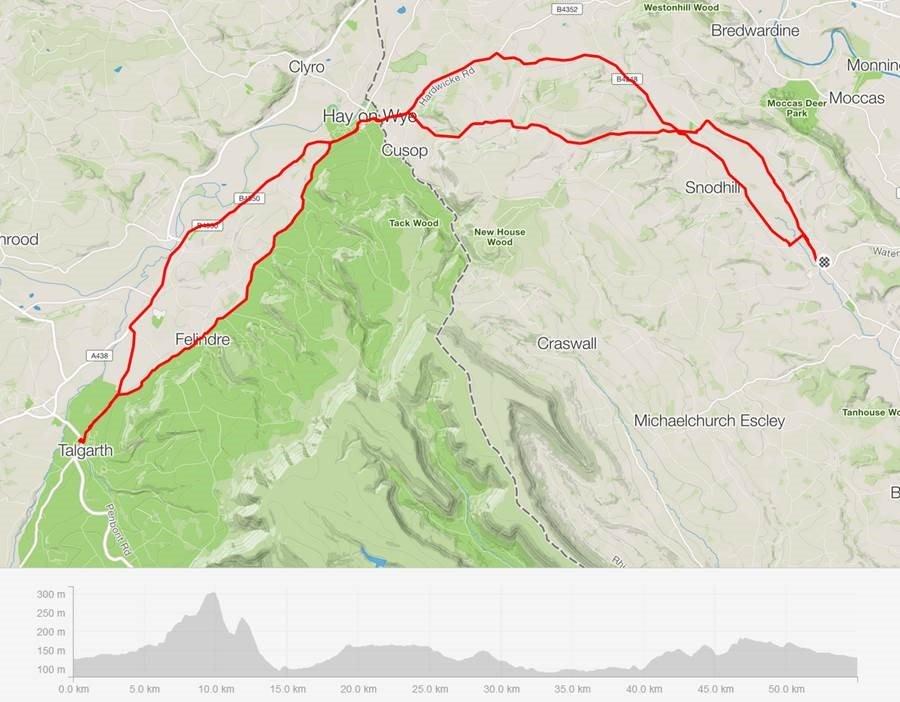 Less hills Talgarth loop