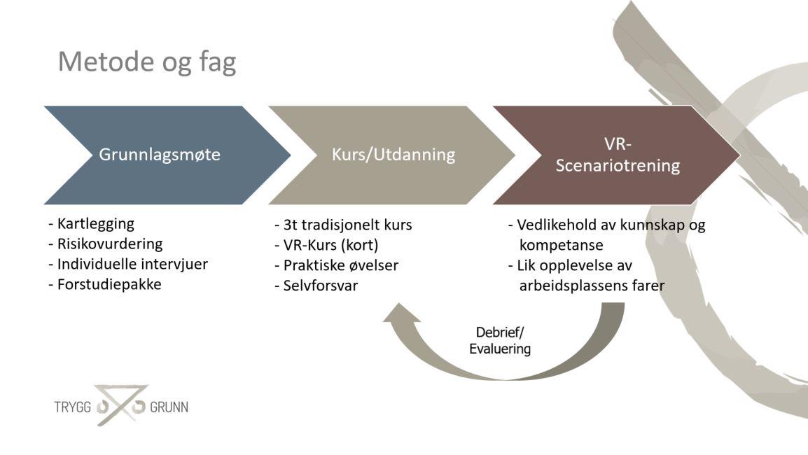 Modell - metode og fag.JPG