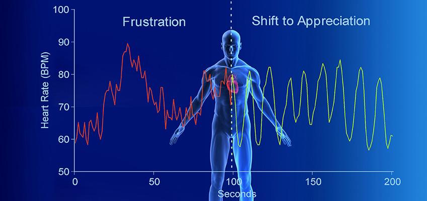 HRV HeartMath.jpg