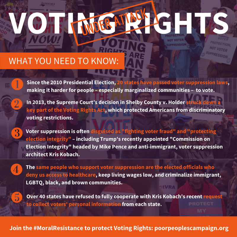voting rights facts