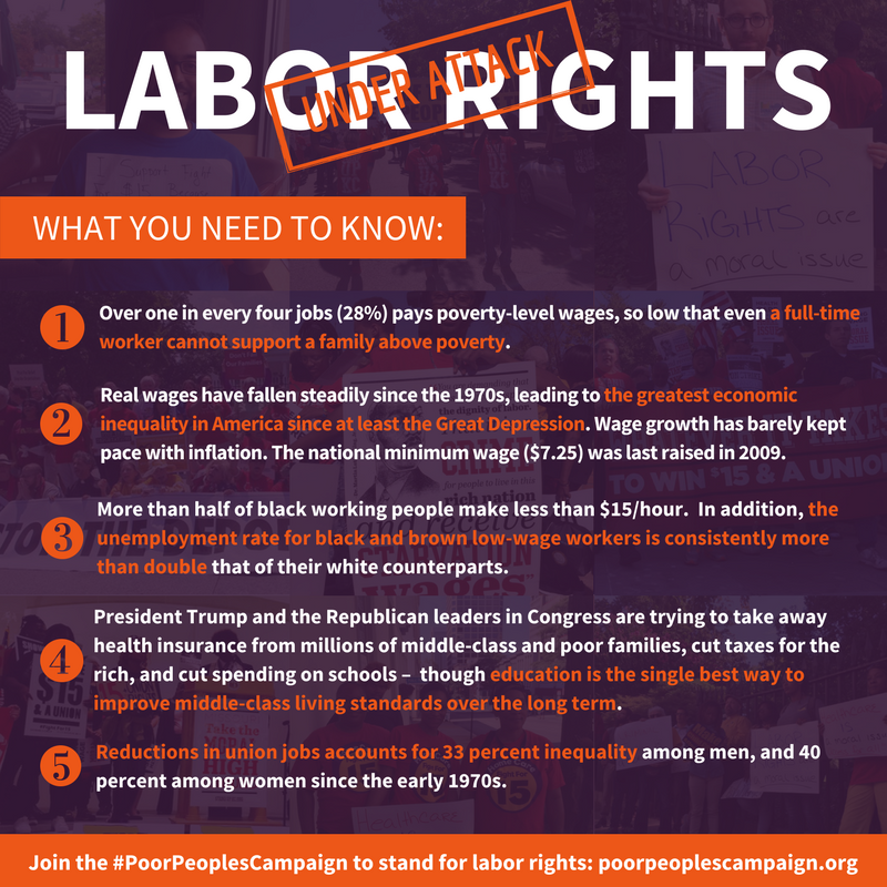 labor rights facts