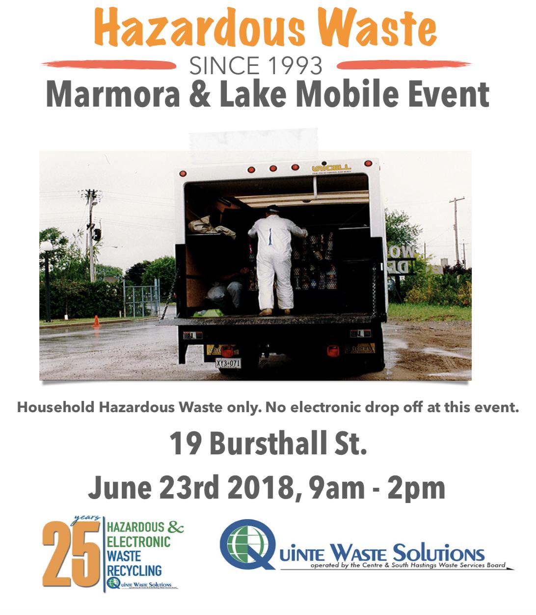 Marmora & Lake - June 23rd .png