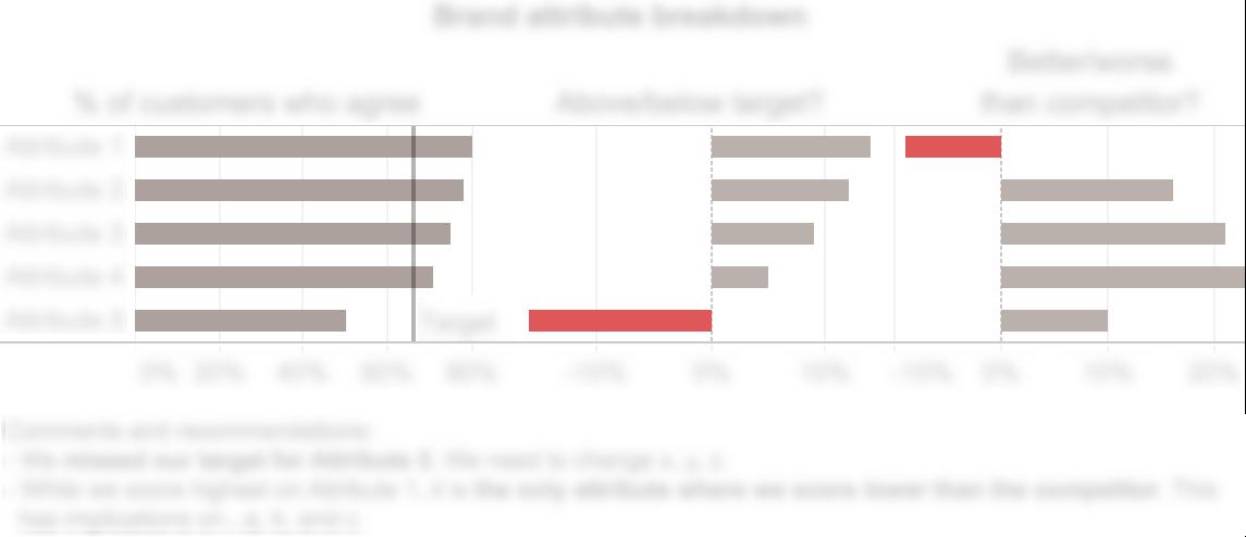 gray 3-column graph copy - blurred text.png