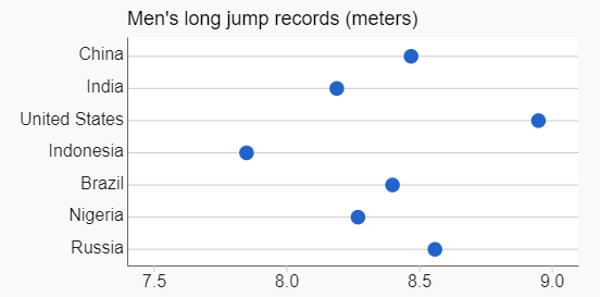 Men's Long Jump Records.png
