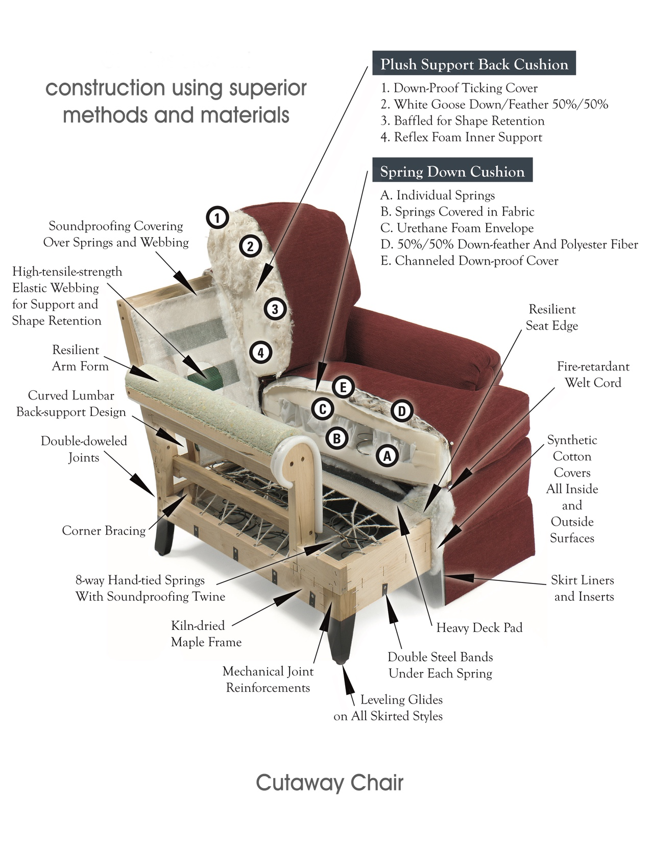cutaway-chair-construction.jpg