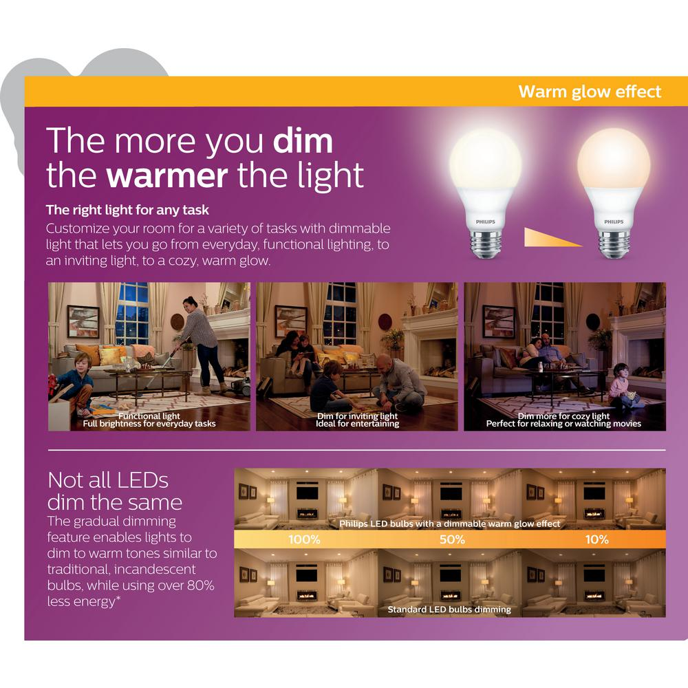 warm dimmable LED