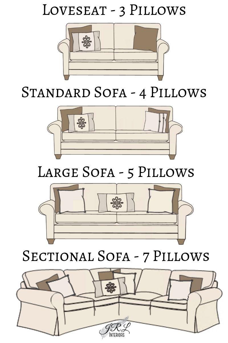 Sofa Throw pillow arrangement options