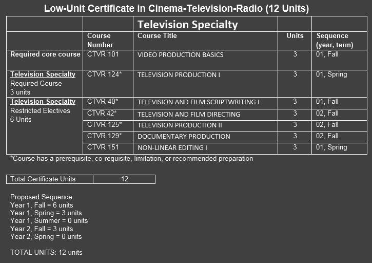 cert4-TV12units copy.png