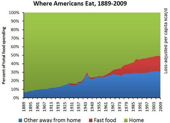 junk food chart and weight loss.jpg