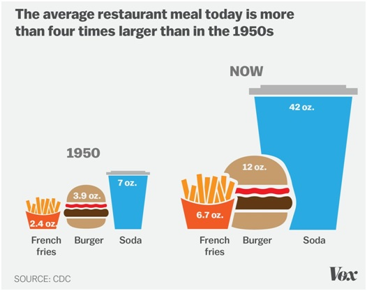 weight loss portion size cdc.jpg