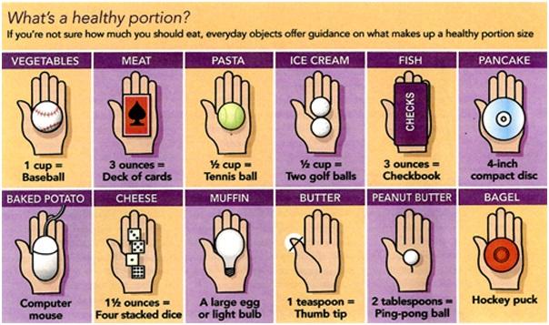 hands weight loss portion.jpg
