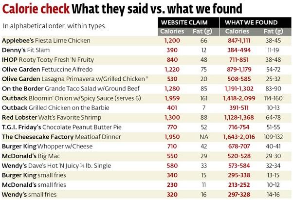 weight loss consumer reports.jpg