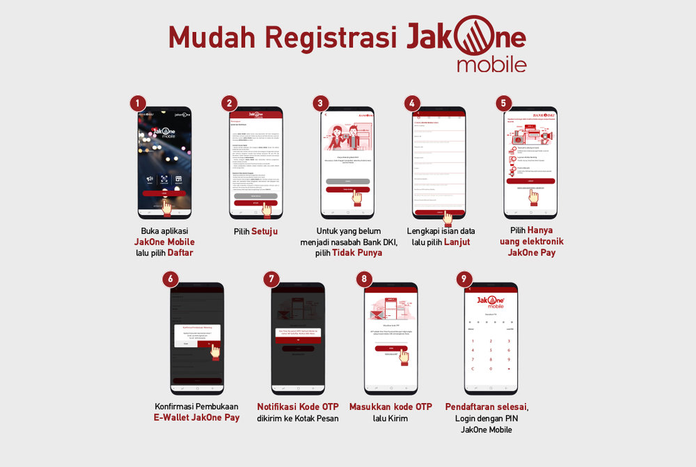 Mudah Memantau Saldo Kjp Plus Dengan Jakone Mobile Jakone Mobile Bank Dki