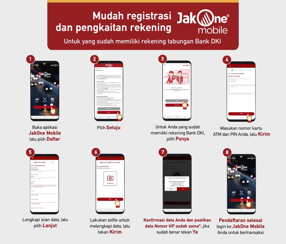 Tukarkan Kartu Atm Bank Dki Lama Anda Dengan Kartu Atm Bank Dki Gpn Jakone Mobile Bank Dki