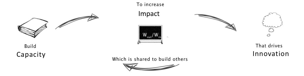Learning-Process.jpg