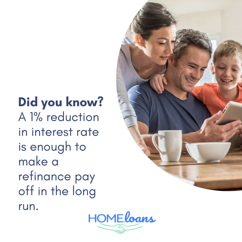 Interest rate reduction savings on a home loan