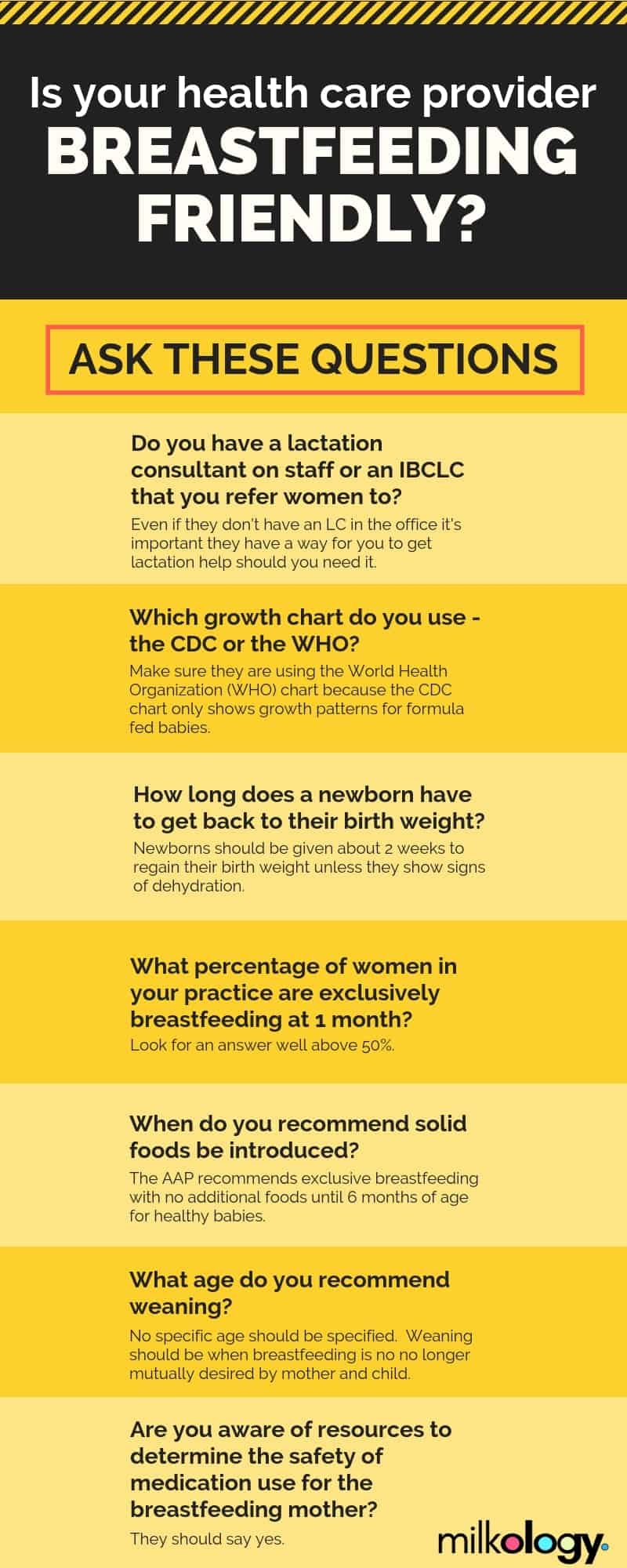 Questions and answers to see if your pediatrician is breastfeeding-friendly