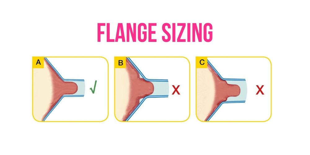 Flange sizing tips for pumping moms