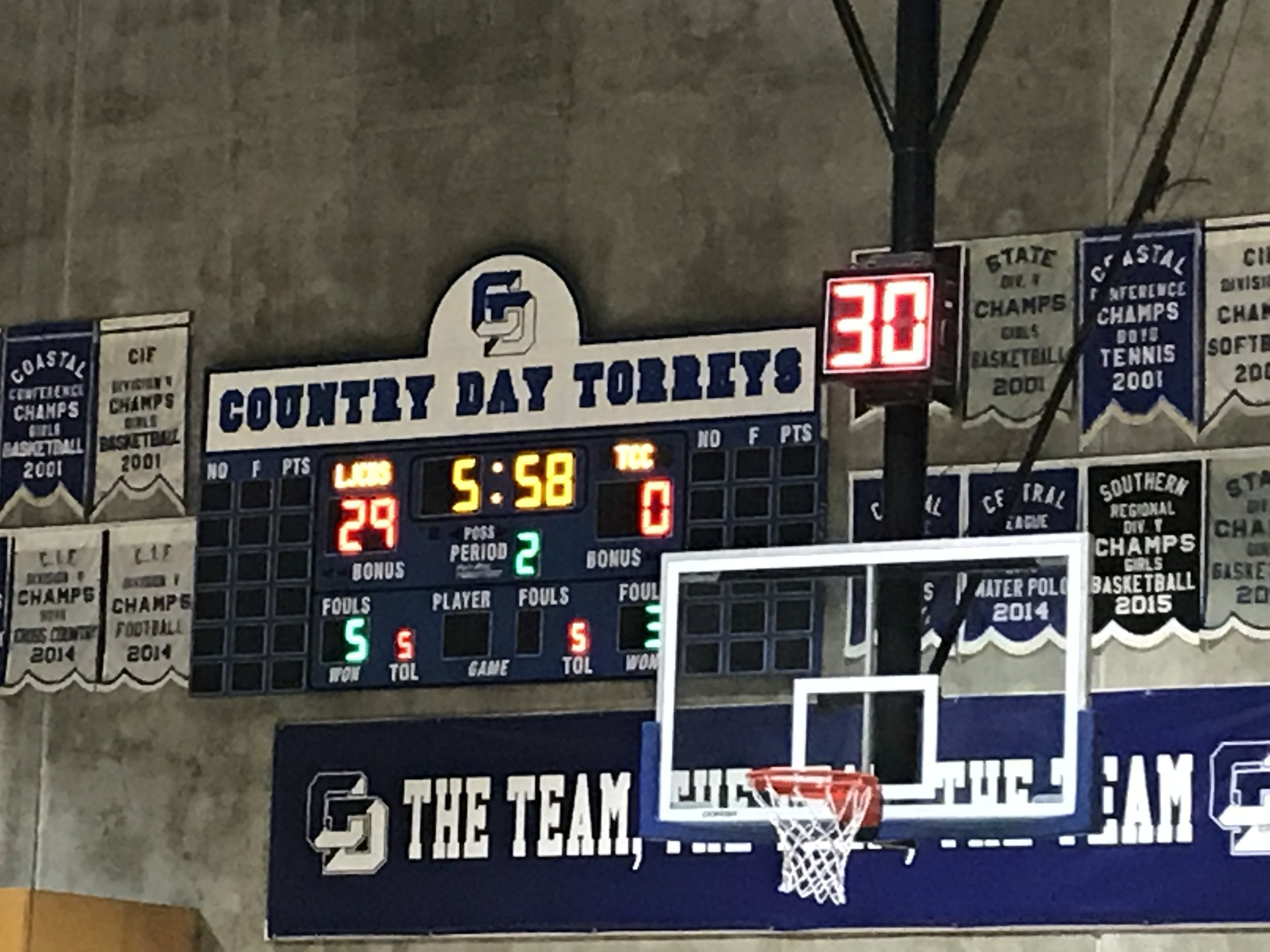 Halftime score....we were so excited about the way we felt! INCREDIBLE TEAM EFFORT.
