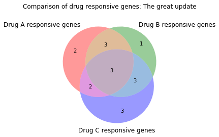 03_three-way_large_overlap.png