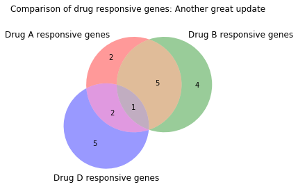 04_three-way_small_overlap.png