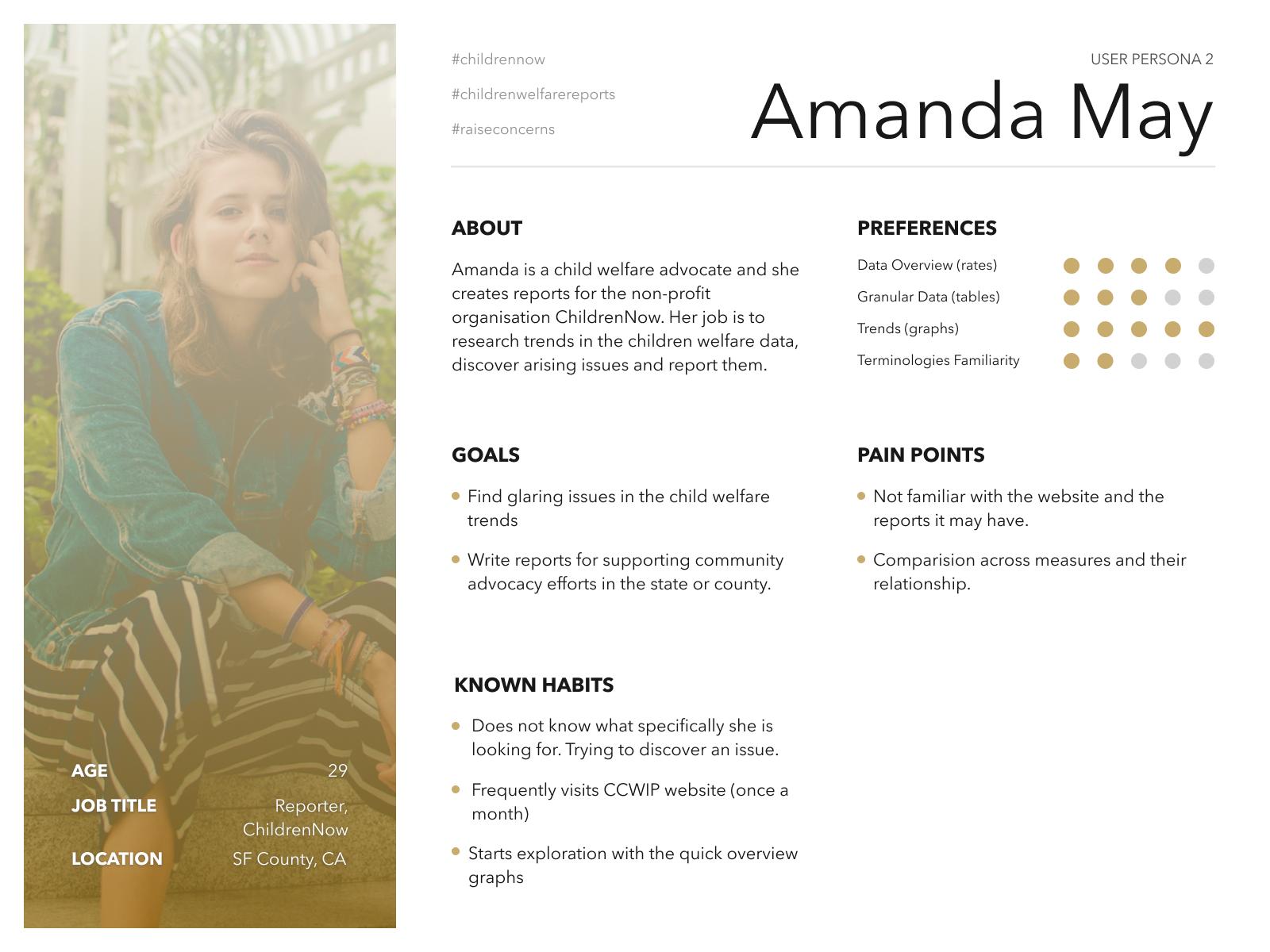 Amanda May.png