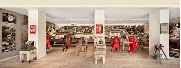 Weißwurstmuseum