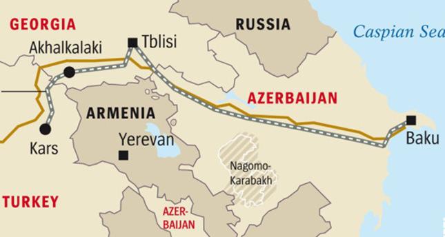 Kars-Tbilisi-Baku Railway